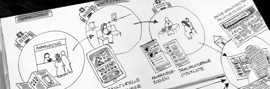 storyboard customer journey